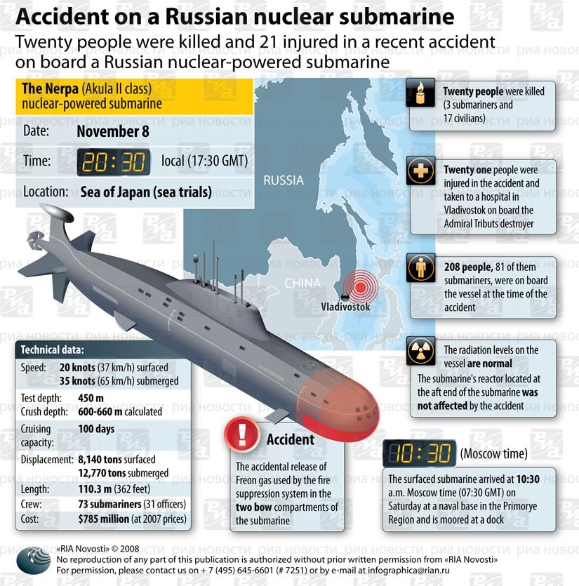 Accident on a Russian nuclear submarine