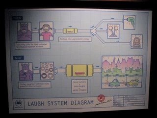 Laugh System Diagram