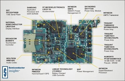pm iPhone_board top small