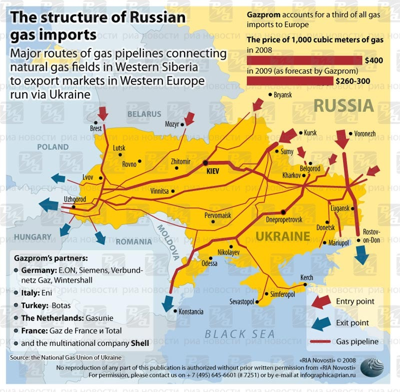 The route map of Russian gas / oil imports – Infographics Depot of