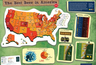 best beer in america 2009