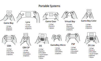 game controllers evolution 2