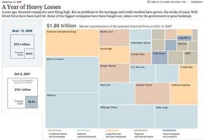A Year of Heavy Losses - Interactive Graphic