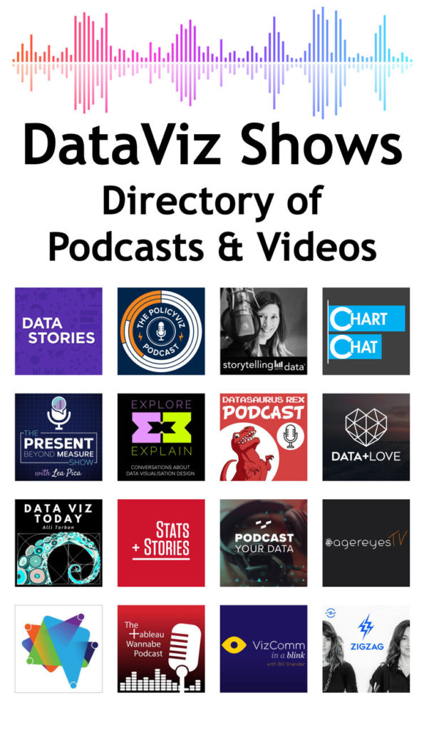 16 DataViz Shows: Podcasts and Video Series