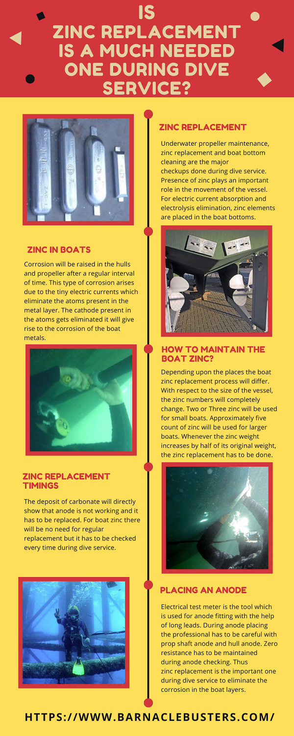 Is zinc replacement is a much needed one during dive service?