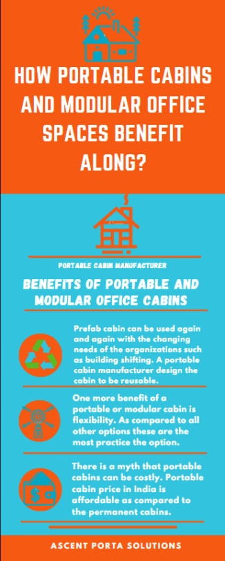 How Portable Cabins and Modular office Spaces benefit along?