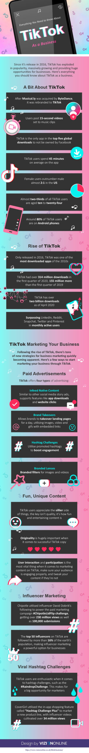 Everything You Need to Know About TikTok as a Business